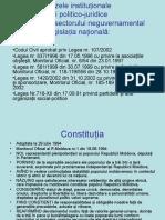 Bazele politico-juridice.ppt