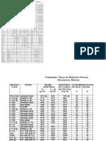Tabla de Equivalencias de Aceros (1)