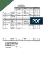 Jadual Spesifikasi Item Kertas 1 Ujian awal Tahun Mac 2016