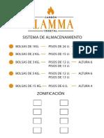 Afiches Internos Sistema de Almacenamiento