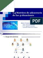 S1 4 Matrices de Adyacencia de Las Cuatro Situaciones