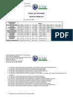 Hoja de Trabajo 3 Microeconomia (1)