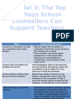 03 Tutorial 3 - The Top 10 Ways School Counselors Can Support