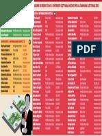 La trasparenza delle dichiarazioni dei redditi