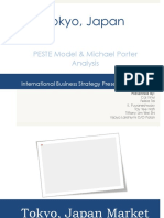 ibs ppt presentation pdf compressed