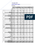 Traffic Performance Nov 2015.docx