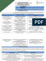 Planeaciones 3 y 4 Ciclo Escolar 2015-2016 Bloque II