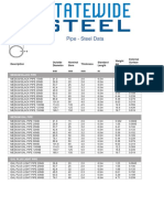 Pipe Steeldata