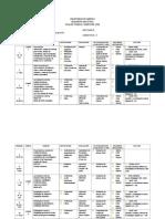 Gestión Gerencial Plan Semestral 2016