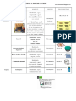 Alternatives Al Paper d'Alumini (1)