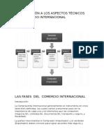 Fases en Comercio Internacional
