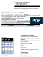 sweschoolimprovementplan2015-16