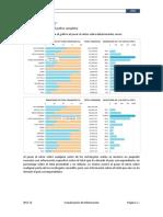 Visualización de Información - PEC3