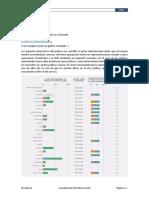 Visualización de Información - Práctica