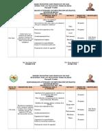 Planificaciones Gestion de Riesgos 2015