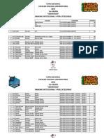RESULTADOS INDIVIDUALES 1RA VALIDA ASHINTACO ECU 2015.pdf