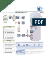MGPF_030 – Mapa Conceptual de Flujo de Componentes