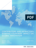 2016 Contributors and Detractors - Countries Impact on Innovation