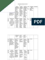 Form Perencanaan Perbaikan Strategis (Pps)