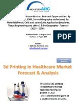 3d Printing in Healthcare Market - Strategic Analysis