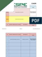 SGCDI001_Cuadro de Mando Estratégico