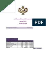 (744204586) Cuentas EncarnacionSSV