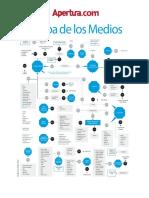 Mapa de Medios Argentina 2015