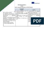 Actividades para movilidades formativas Erasmus+ KA 101