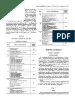 IRS_Modelo 10 Ref a 2015_a Entregar Em 2016