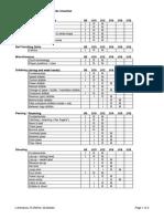 Basketball Skills Checklist