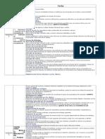 Programa de Clases Conceptos