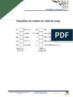 Conexion Transmisor Celda de Carga