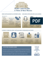 Committee for Economic Development cronyism graphic