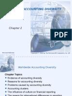 international accounting Chap 002