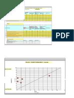 Project Selction Benifit Efforts Sheet NEW