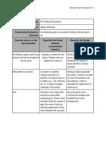 activation matrix