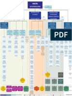 Organigrama Ministerio Economia y Competitividad Actualizado13.02.14