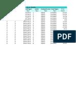 Datos Elem Finitos
