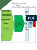 Deadlines for IB EE (2014-2016)
