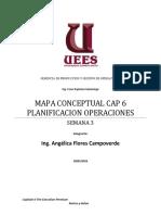 Cap 6 Planificacion Opreaciones -Mapa Conceptual