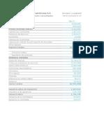 GRUPOSURA Estados Financieros 3T2015