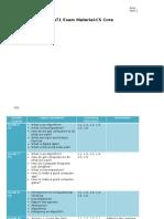 All_Grades_CS_EoT Exam Material Term 1-15-16