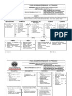 Ficha de Caracterización de Procesos