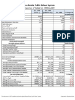 1993 2009 GPPSS Data Comparison