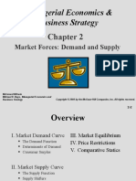 Chapter 2 Market forces