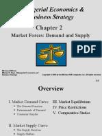 Chapter 2 Market forces