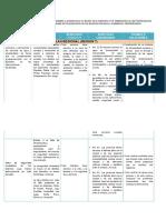 Matriz de Necesidades y Problemas en La Ingeniería Civil Establecidos en Las Planificaciones Nacional, Regional y Provincial
