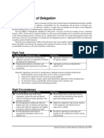 NCLEX 5 Rights of Delegation