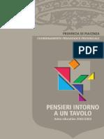cordinador pedagogico 2.pdf