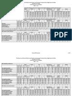 Unite Rochester Poll results 2015